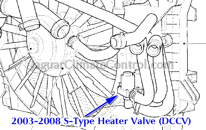 2003 2008 S Type 2.5L 3.0L Heater Valve DCCV Location diy diagnose it yourself jaguarclimatecontrol com jaguar x type wiring diagram pdf at n-0.co